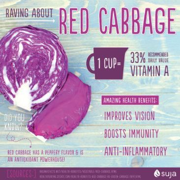health-benefits-of-red-cabbage
